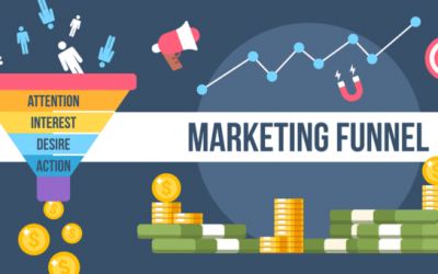 Using Digital Marketing to Move Your Audience Through the Sales Funnel